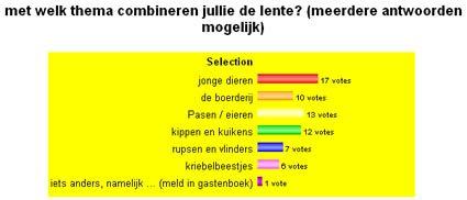 poll-lente - thema lente/pasen - Lespakket