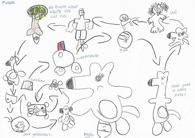 De dokter is kwijt - tekening van Malak - Juf Bianca